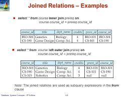 Transactions and joined relations