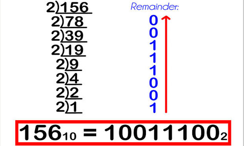 Decimal and Binary Number
