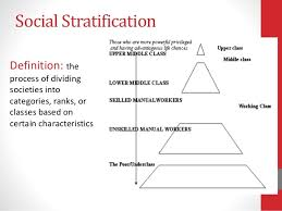 Meaning and definition of social differentiation and stratification