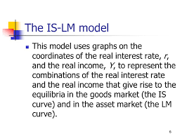 IS  LM Model of Income Determination