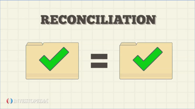 Concept & Preparation of Cost Reconciliation Statement