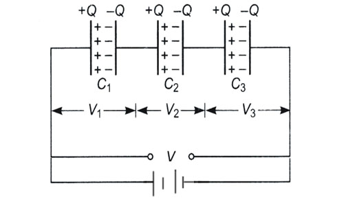 Principle and Combination of Capacitor