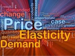 Measurement and Determinants of Price Elasticity of Demand