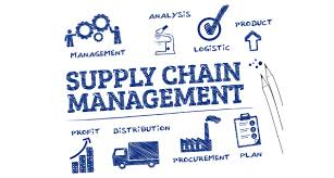 Supply Chain Management-Six sigma-Kaizen-The 5S Japanese Practice