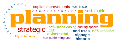 Concept of Planning, Types of Planning and Planning Process