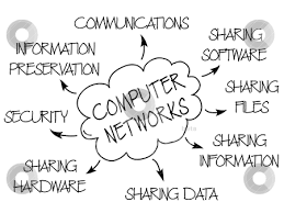 Computer Network , Advantage and Disadvantage Of Computer Network