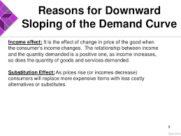 Change In Demand and Reason Behind Downward Slopping Demand Curve