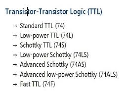 TTL Meaning And Characterstics