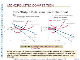 Equilibrium Price and Output Determination under Monopolistic Competition