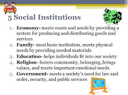 Social Institutions and its features