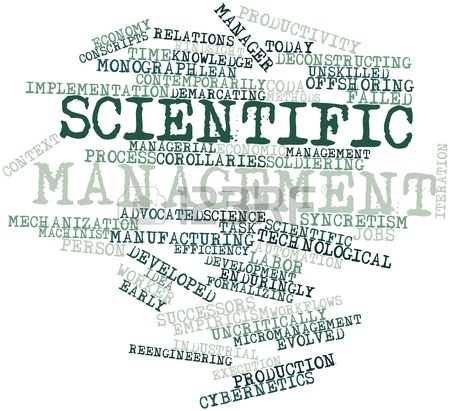Scientific Management and Taylor's Scientific Management