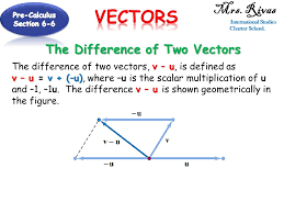 Difference of two vectors