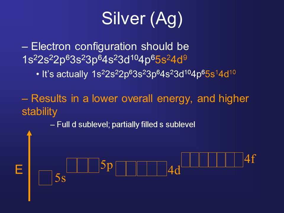 Introduction to Silver