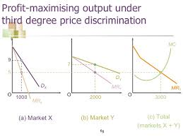 Price and Output under Second and Third Degree Discrimination
