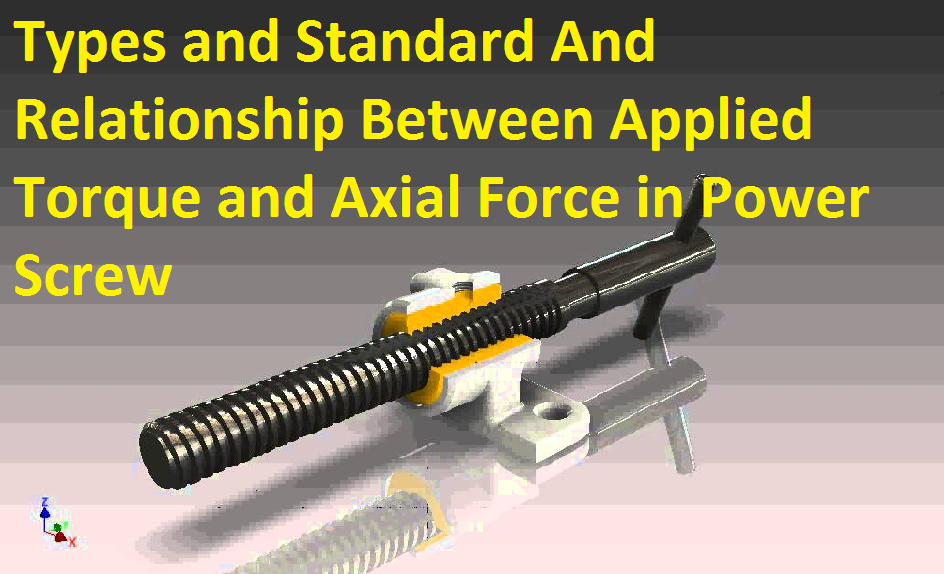 Types and Standard And Relationship Between Applied Torque and Axial Force in Power Screw