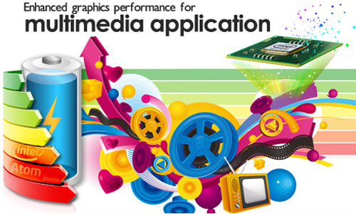 Application of Multimedia