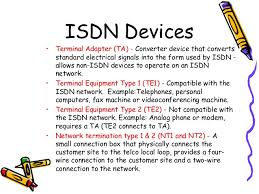 ISDN and Its Types