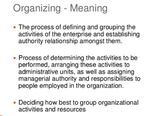 Meaning, process and principles of organizing