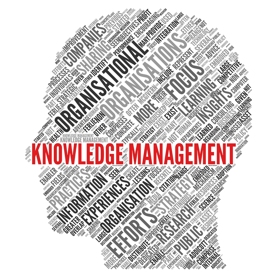 Concept and importance of Knowledge Management