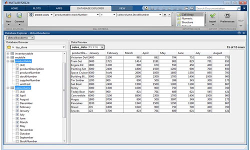 Database Management System MS-Access