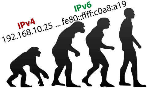 Transition from IPV4 to IPV6 : Dual Stack, Tunneling, Header Translation