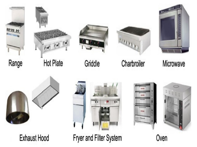 Identification of Kitchen and Its Equipments