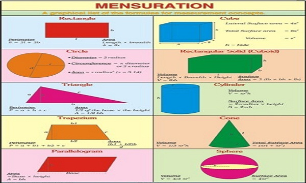 Mensuration