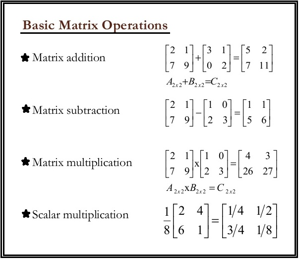 Operations on Matrices
