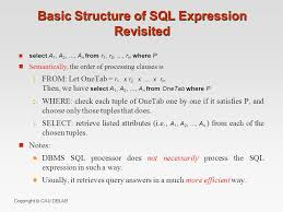 basic structure of SQL expression
