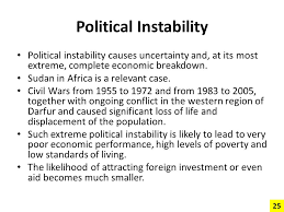 Emerging Issue of Political Environment in Nepal, Political Instability, Economic Factor, Traditional Hostilities and Terrorism, Labour Condition