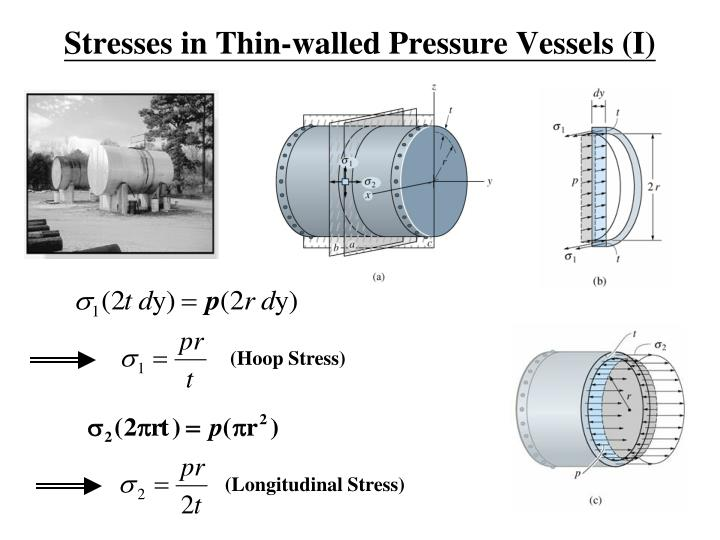 DEFINITION,CHARACTERISTICS,STRESS IN THIN WALLED VESSEL