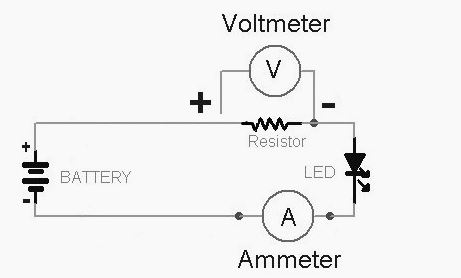 Measurement of Voltage and Current