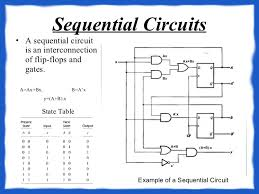 Sequential circuit and synchronous recovery desgin.