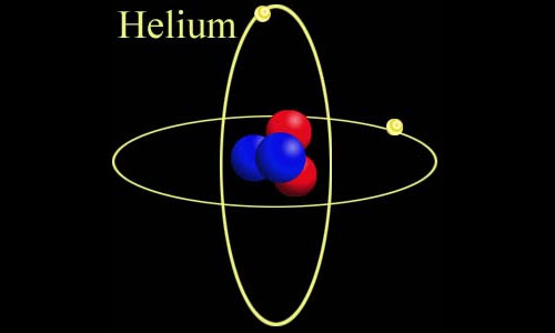 About Helium