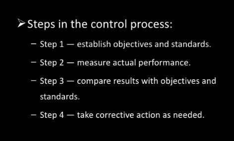 Steps, Purpose and Process of Control