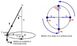 Motion of a body in a Vertical and Horizontal Circle