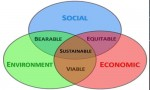 Ecology, Bio-diversity, Sustainable Development, Climate Change and Environment Management