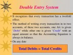 Double Entry Book Keeping System