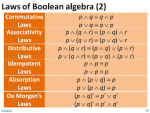 Laws of Boolean Algebra and De Morgan's Theorem