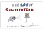 Law of Substitutions Or Equi-Marginal Utility