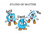 Introduction to Matter and Elements