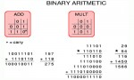 Binary Arithmetic and Conversion