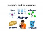 Composition of Matter and Change in Matter