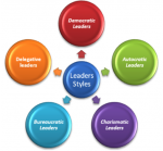 Function of Managerial Leader and Leadership Style