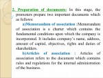 Main Documents of Joint Stock Company