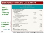 Cash from Operation under Direct Method