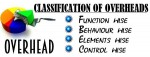 Concept, Meaning & Classification of Overhead