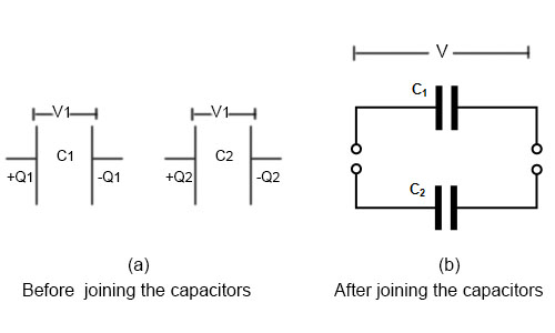 Energy Stored in a Charged Capacitor, Energy Density and Loss of Energy due to Joining of Capacitor