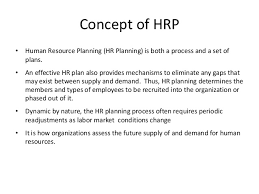 Human Resource Planning and Human Resource Strategy