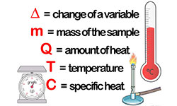 Heat Equation and Specific Heat Capacity